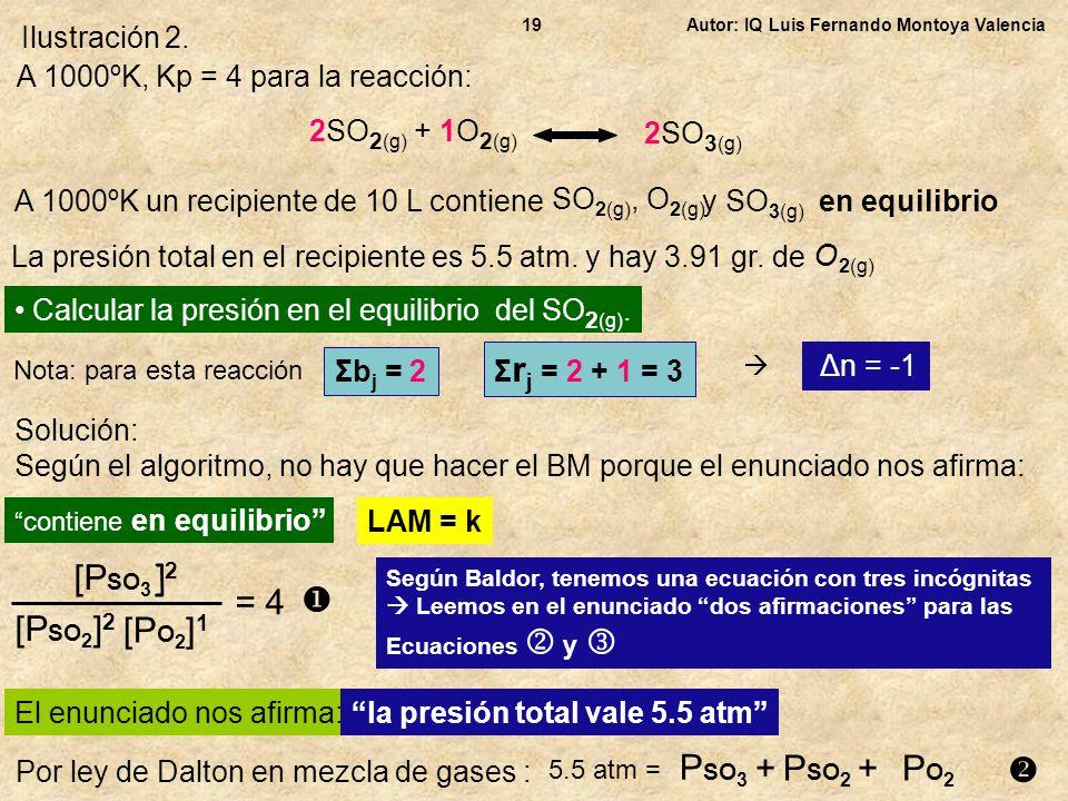 [PSO3]2 = 4  [PSO2]2 [PO2]1 PSO3 + PSO2 + PO2  Ilustración 2.